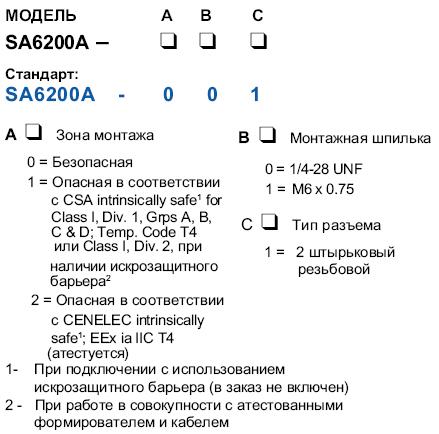 ДАТЧИК АБСОЛЮТНОЙ ВИБРАЦИИ ДО ТЕМПЕРАТУРЫ 121°С METRIX SA6200A