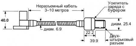 ВЫСОКОТЕМПЕРАТУРНЫЙ АКСЕЛЕРОМЕТР METRIX SA6350