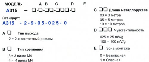 ВЫСОКОТЕМПЕРАТУРНЫЙ АКСЕЛЕРОМЕТР ALCONT A315А