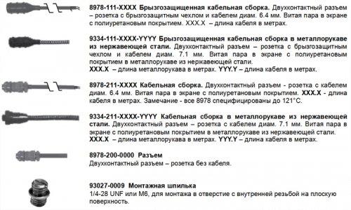 ДВУХПРОВОДНЫЕ ВИБРОПРЕОБРАЗОВАТЕЛИ УНИПОЛЯРНЫЕ (IPTТ) METRIX ST6917 И ST6918