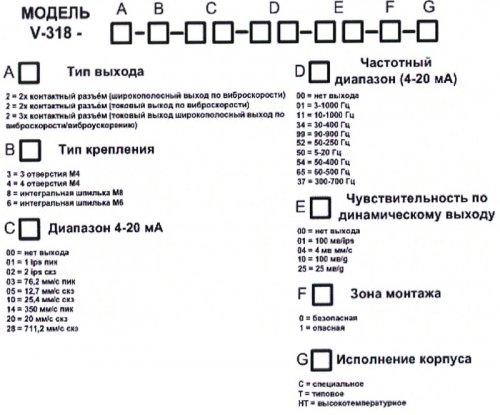 ПРЕОБРАЗОВАТЕЛЬ ВИБРОСКОРОСТИ ALCONT V318