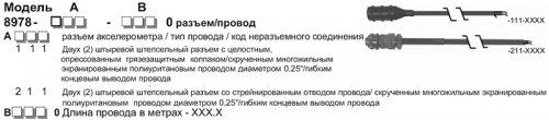 ДАТЧИК УДАРНЫХ НАГРУЗОК  METRIX IT6810